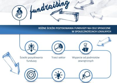 Infografika-Foundrising-1 min