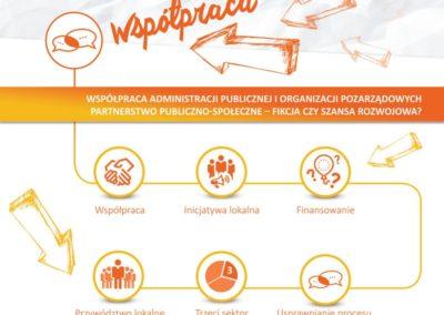 Infografika-Foundrising-2 min